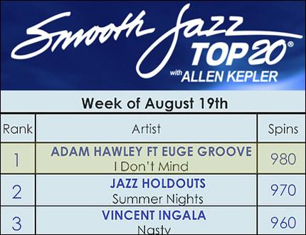 ah_smooth_jazz_chart_fw