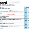 ah_billboard_no1_week4_fw
